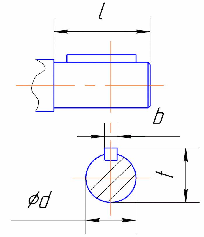Размеры конца цилиндрического тихоходного и быстроходного вала редукторов 1Ц2У-100, 1Ц2У-125, 1Ц2У-160, 1Ц2У-200, 1Ц2У-250
