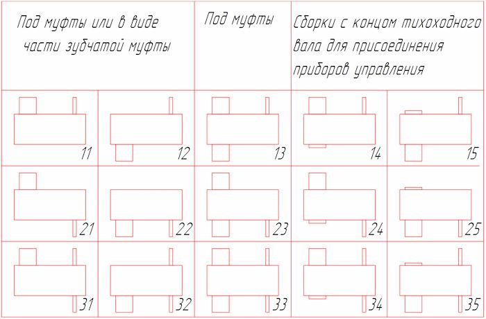 Варианты сборки редукторов Ц2У
