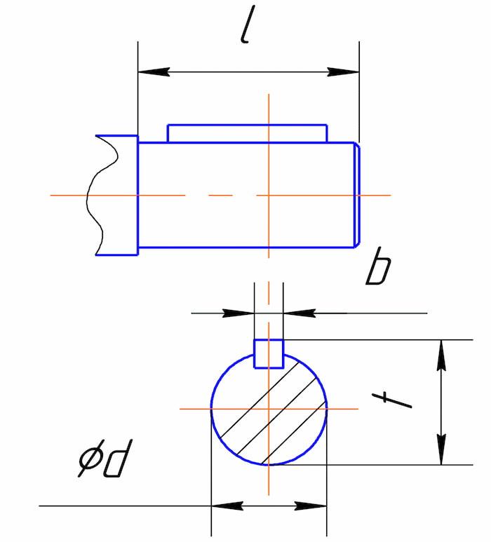 Размеры концов быстроходного вала редукторов РЦД-250, РЦД-350, РЦД-400